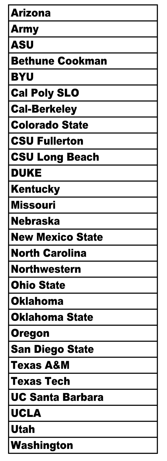 teams list 10-17-18_001