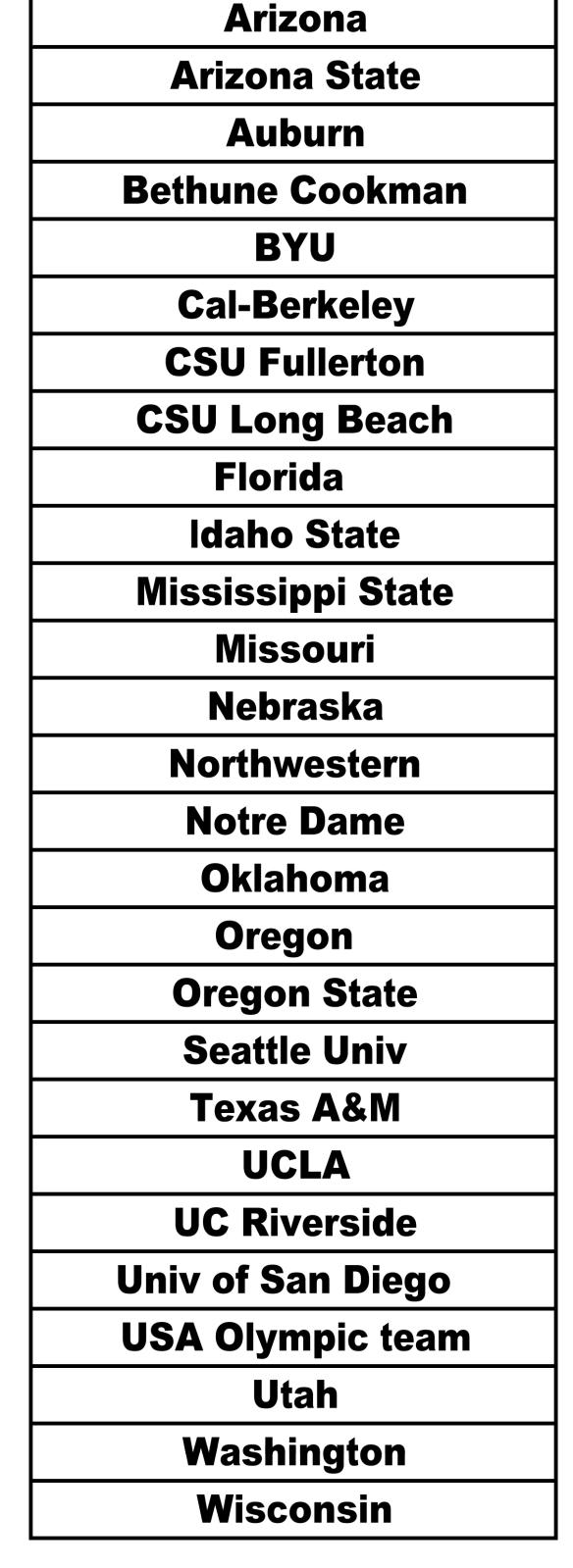 team list 8-19-19
